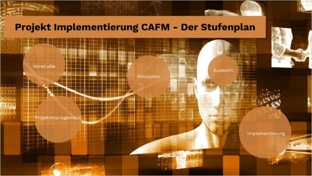 CAFM Implementierung Stufenplan